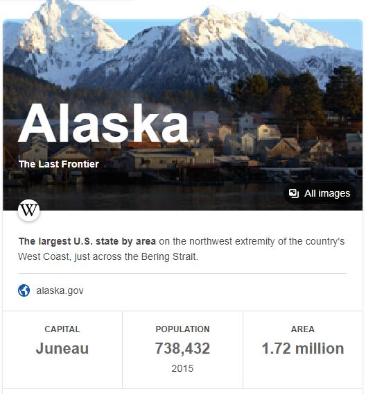 Alaska Population