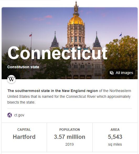 Connecticut Population