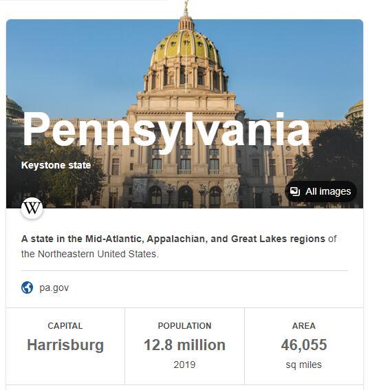 Pennsylvania Population
