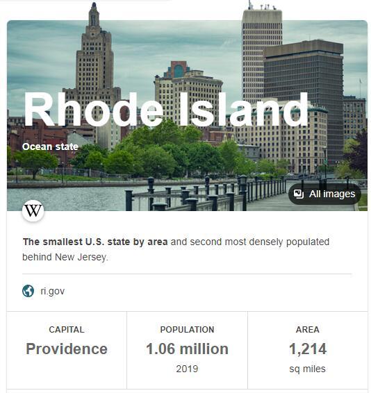 Rhode Island Population