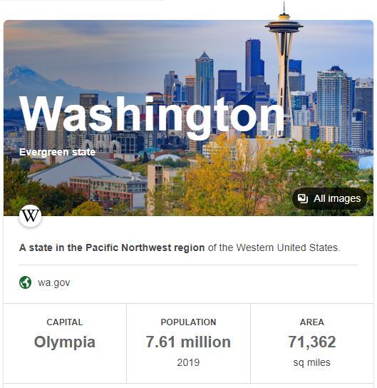 Washington Population