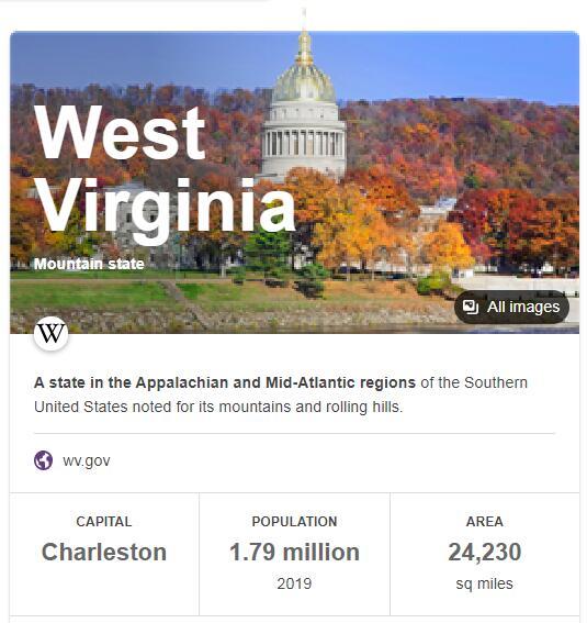 West Virginia Population