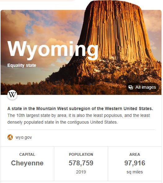 Wyoming Population